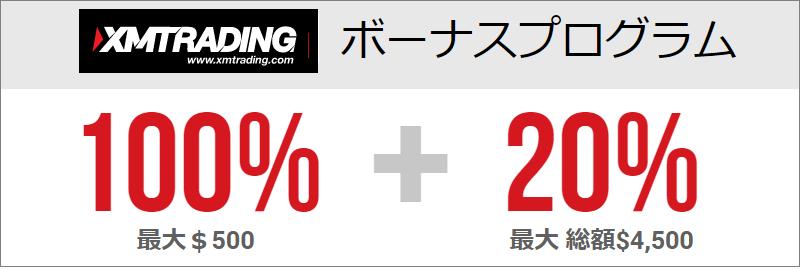 XM 入金キャンペーン