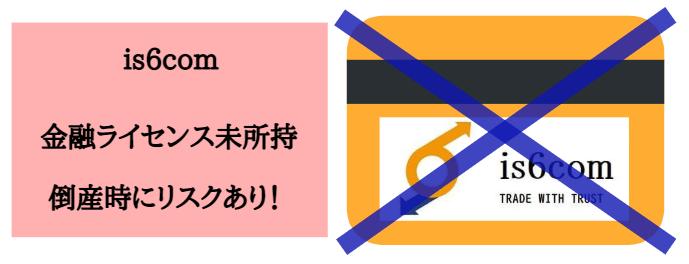 is6com 金融ライセンス