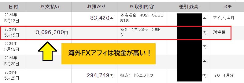 海外FXアフィリエイト 税金