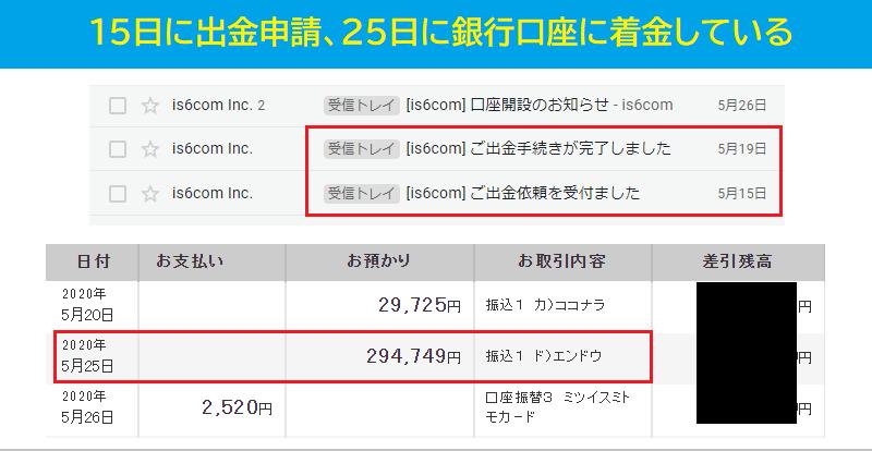 is6com 出金実績